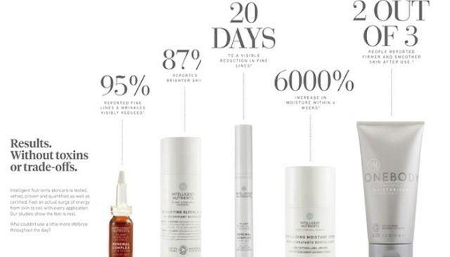 best Intelligent Skin Care Cosmetics