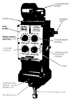 Исследование однорежимного регулятора частоты вращения UG-8 (фирма Вудворд) (Тренажёр СЭЭУ AHIM - 2 -1)