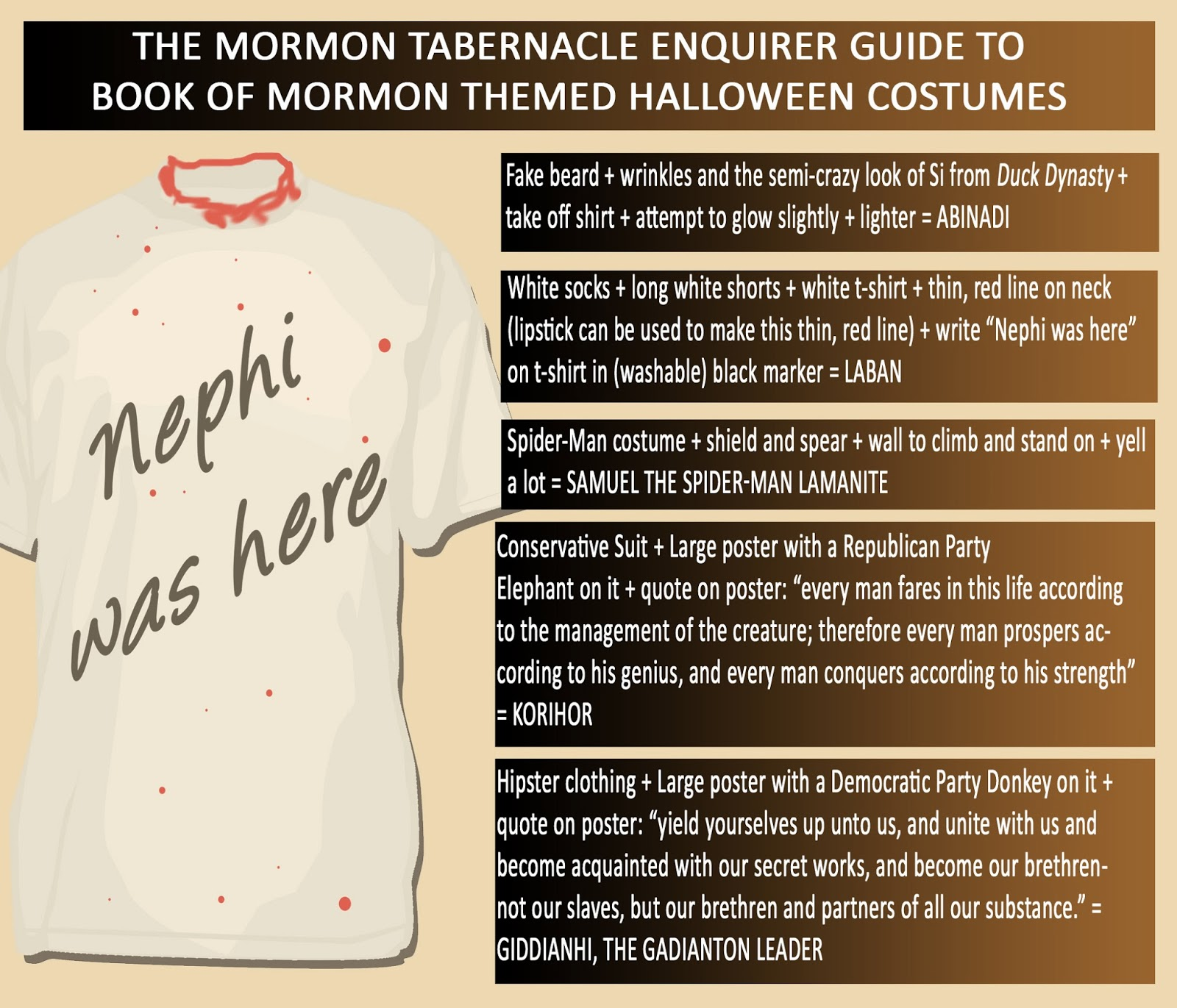 dfdbe208d MORMON TABERNACLE ENQUIRER GUIDE TO BOOK OF MORMON THEMED HALLOWEEN COSTUMES