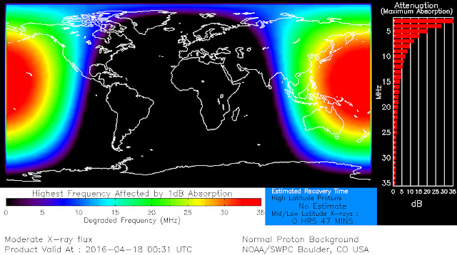 explosão solar 18 de abril de 2016