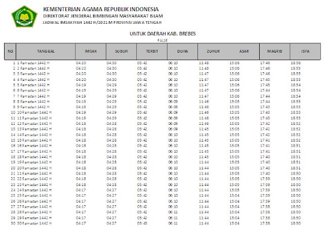 Jadwal Imsakiyah Ramadhan 1442 H Kabupaten Brebes, Provinsi Jawa Tengah