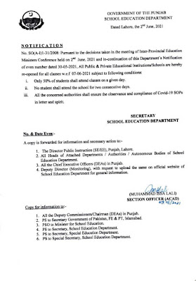 REOPENING OF ALL PUBLIC AND PRIVATE SCHOOLS IN PUNJAB