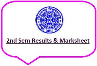 Vidyasagar University 2nd Sem Result 2021