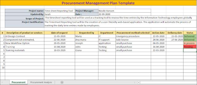 Procurement Management Plan,  project procurement management