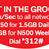 The Cheapest Call and Data rates - All You Need to Know About Airtel SmartTrybe