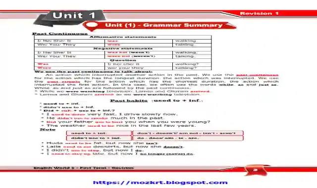 مراجعة وامتحانات على الوحدات بالاجابات لمنهج English World 5 انجليش وورلد الصف الخامس الابتدائى الترم الاول