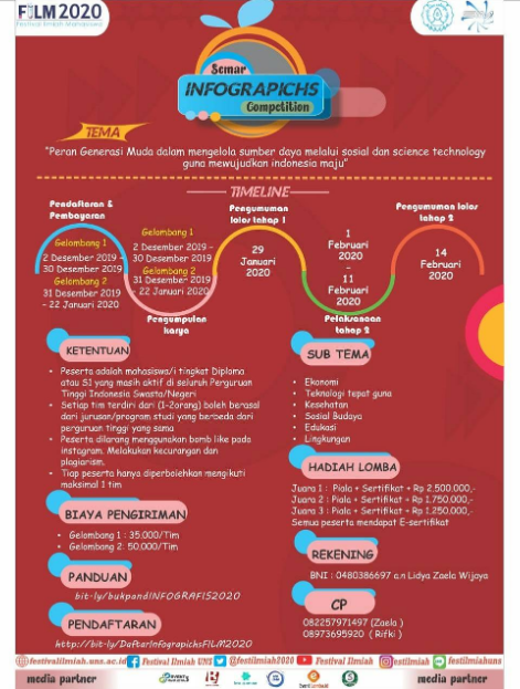 Lomba Semar Infografpichs Nasional 2020 di UNS