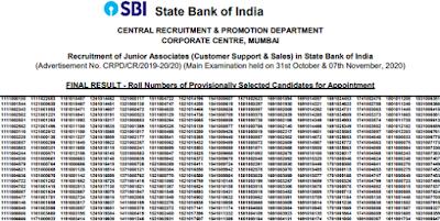 SBI Clerk Final Result