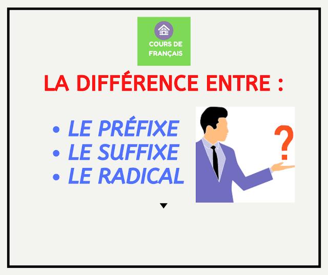 la différence entre : le préfixe et le suffixe et le radical
