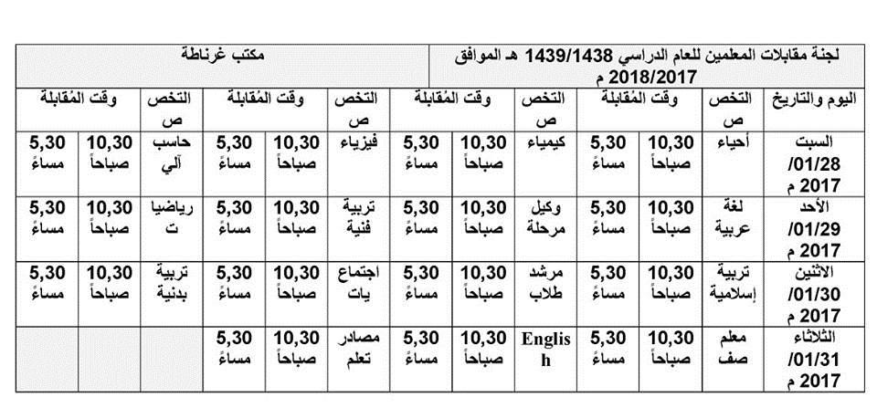 جدول مقابلات المعلمين لجمع التخصصات والمراحل للتعاقد مع السعودية - براتب يصل 3000 ريال بدءاً من يوم السبت 28/1/2017