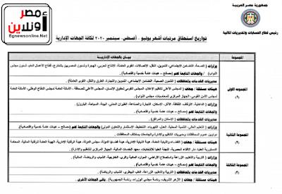 المالية:أعلنت مواعيد صرف المرتبات لشهر يوليو الجاري 2020 لجميع العاملين بالدولة