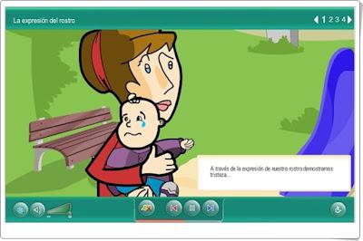 """""""El lenguaje no verbal"""" (Aplicación interactiva de Lengua Española de Primaria)"""
