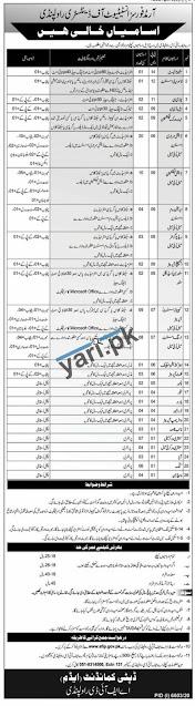 Pak Army Civilian Jobs-Government Jobs-Latest Jobs June 2021