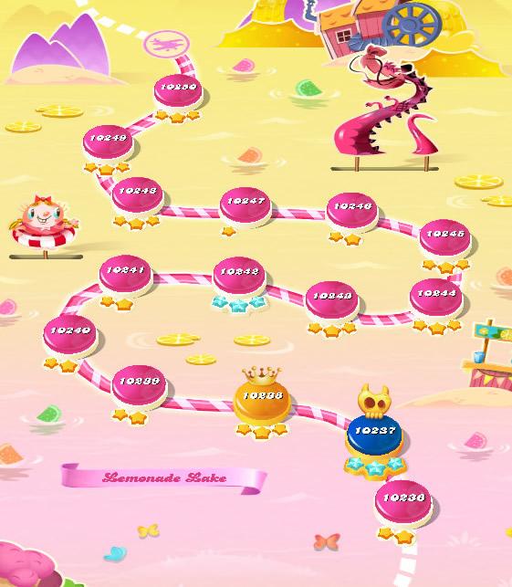 Candy Crush Saga level 10236-10250