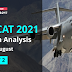 AFCAT 2 Exam Analysis 2021 : 28th August Shift 2