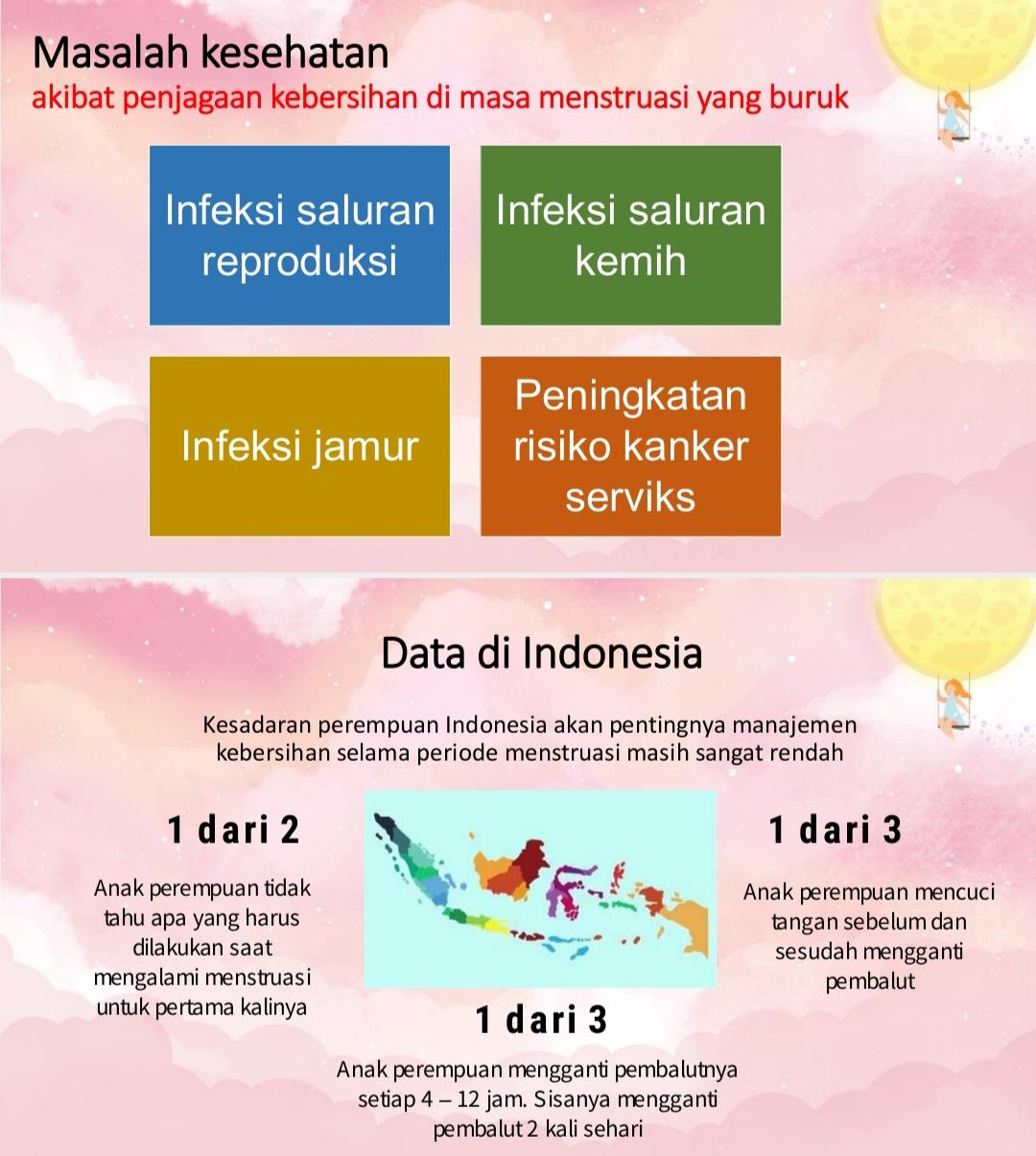 Masalah Kesehatan Akibat Menstruasi