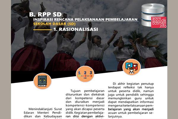RPP SD 1 Halaman Resmi dari Pusat Kurikulum KEMENDIKBUD, Download RPP Inspiratif 1 Halaman jenjang SD/MI Resmi dari Pusat Kurikulum KEMENDIKBUD