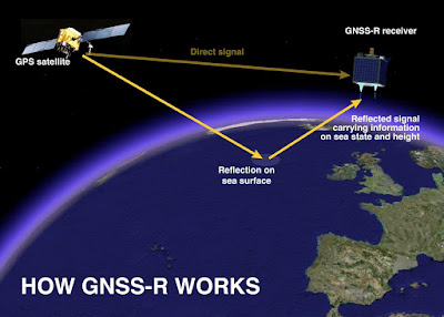 GPS(Global Positioning System) Technology and How GPS works