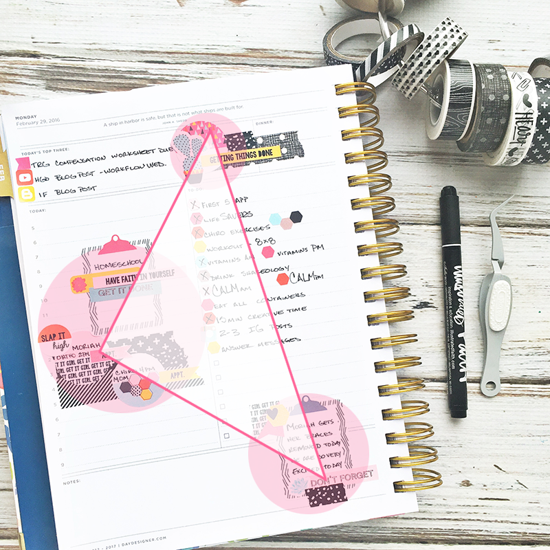 planner decorating tutorial tip for using a visual triangle when decorating your planner and decorating a week's worth of daily planner pages at once