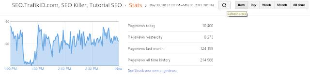 Cara Meningkatkan Seo Google