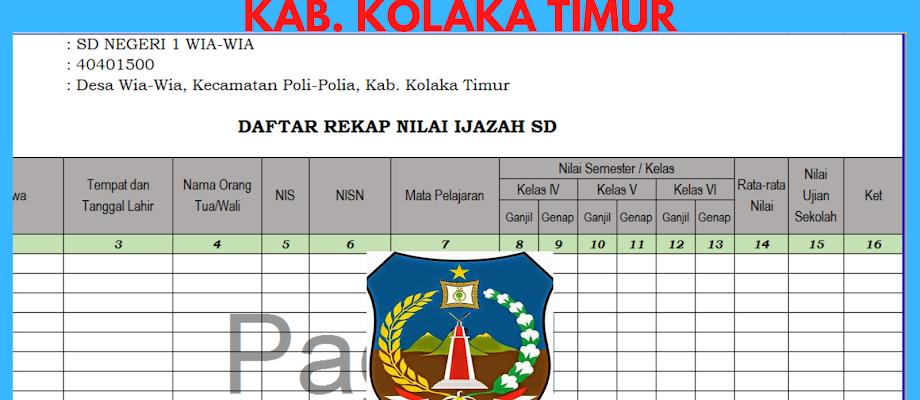 Juknis Penilaian PAS, UAS Jenjang TK, SD, SMP Tahun Pelajaran 2019/2020