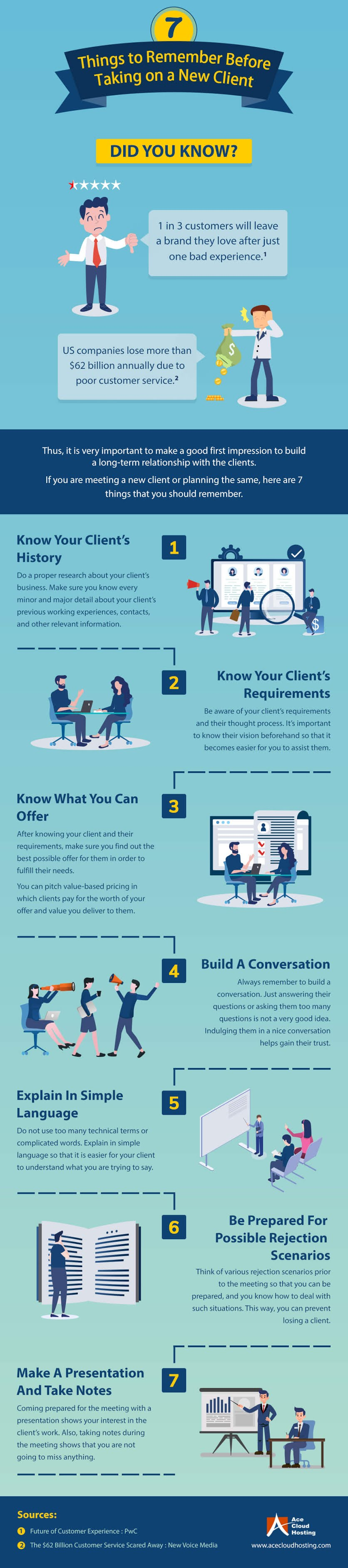 7 Things to Remember Before Taking on a New Client #infographic