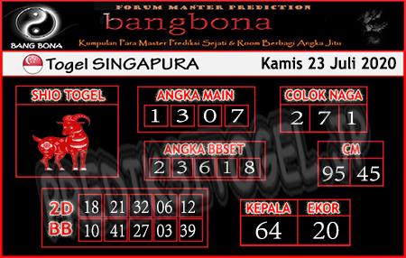 Prediksi Bangbona SGP Kamis 23 Juli 2020