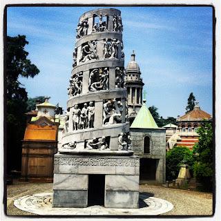 Cementerio Monumental Milan