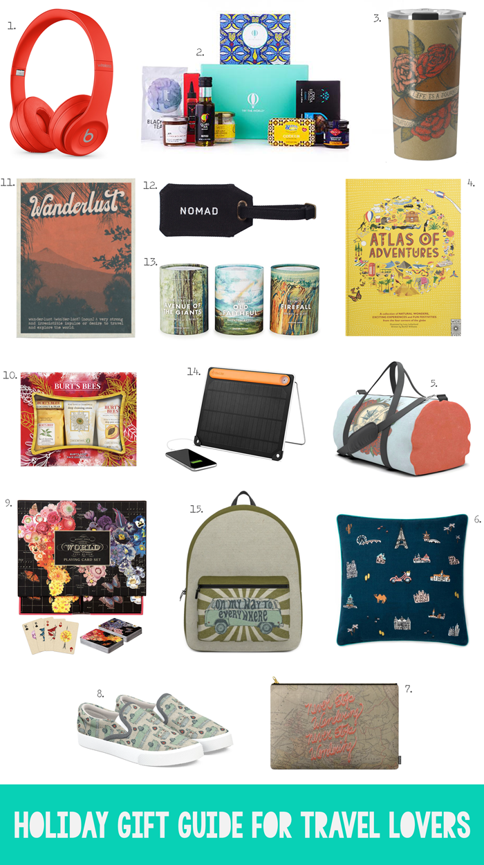 Christmas gifts ideas for travelers, globetrotters, explorers, adventurers, wanderlust, travel addict, travel junkie, accessories, art, bags, candles, food