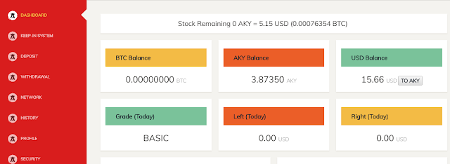 Dự án đầu tư lending Akuya Coin AKY - Trả lãi và gốc hằng ngày