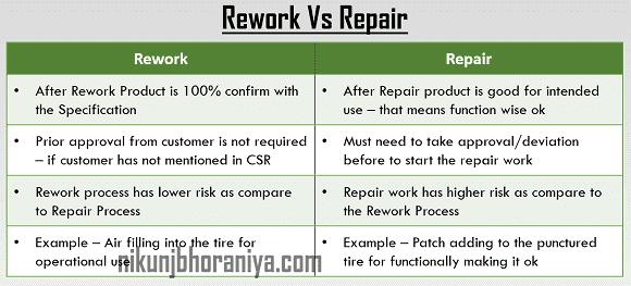 Rework vs Repair Summary