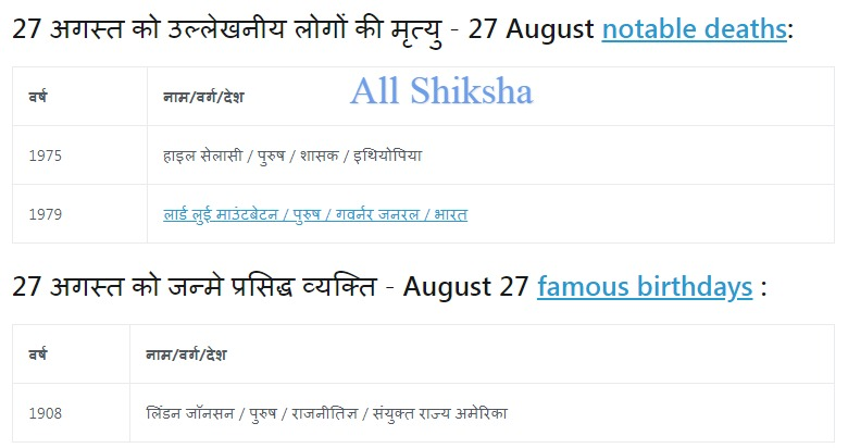 History of 27 August