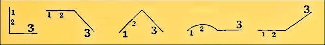 Intervening Vowel Places Position