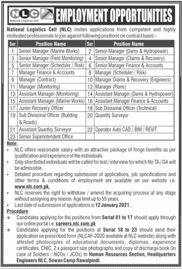 National Logistics Cell 2020 Jobs   Latest NLC 2020 Jobs for Men and Women