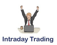 intraday tips ,option trading nifty, banknifty future, ce pe , call  put , fno, fo , tips , finvestonline.com