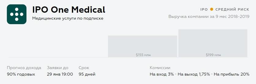 IPO One Medical отзывы
