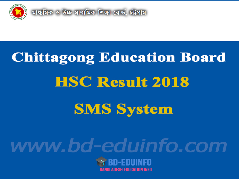 Chittagong Board HSC Exam Result 2018