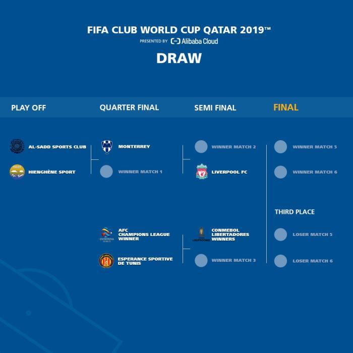 mundial de clubes 2019 - photo #4