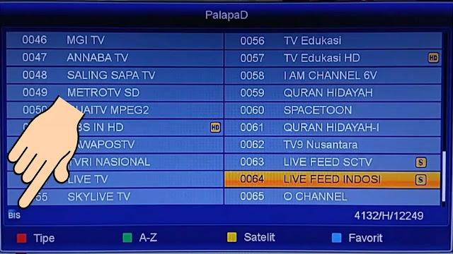 mengetahui jenis acakan channel TV