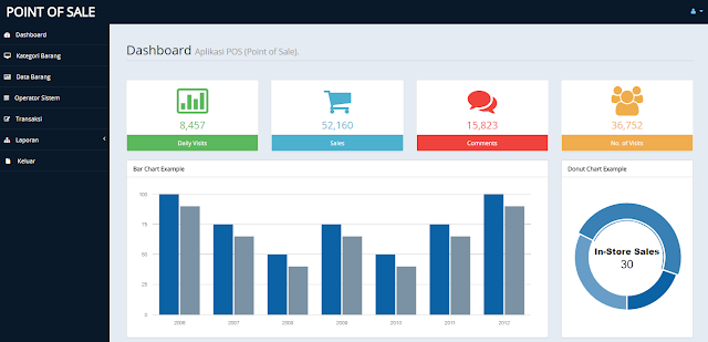 Source Code Aplikasi Penjualan Barang (POS) Dengan Codeigniter