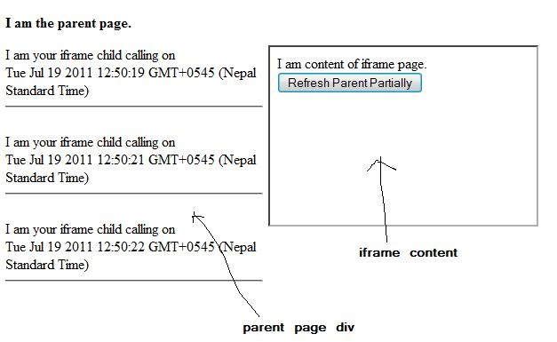Jquery refresh iframe phpsourcecode net - Jquery reload div ...