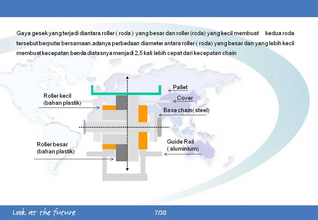 Karakteristik polimer mesinpedia panduan detail mengenai rantai dan perawatannya ccuart Choice Image