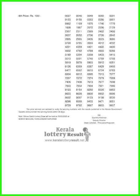 LIVE: Kerala Lottery Result 03-03-2020 Sthree Sakthi SS-199 Lottery Result