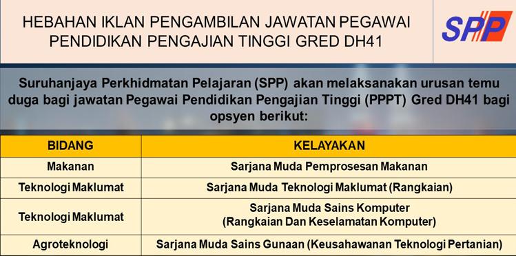 Kekosongan Terkini di Suruhanjaya Perkhidmatan Pendidikan (SPP)