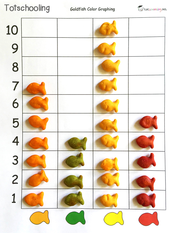 Goldfish Crackers Math & Literacy Pack