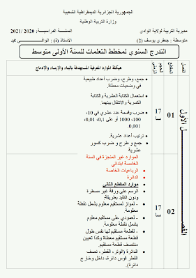 التدرج السنوي لمخطط تعلمات الرياضيات 001.png