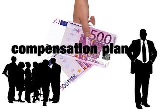 Kompensasi Kerja