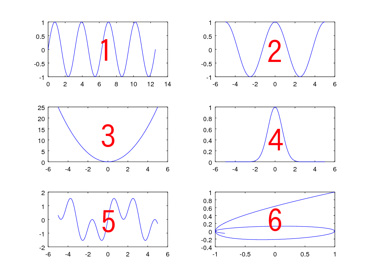 rstudio plot 保存 pdf