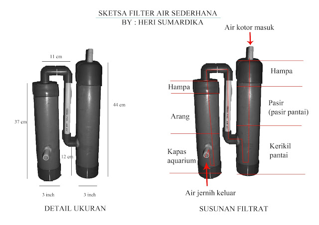 Membuat Filter Air