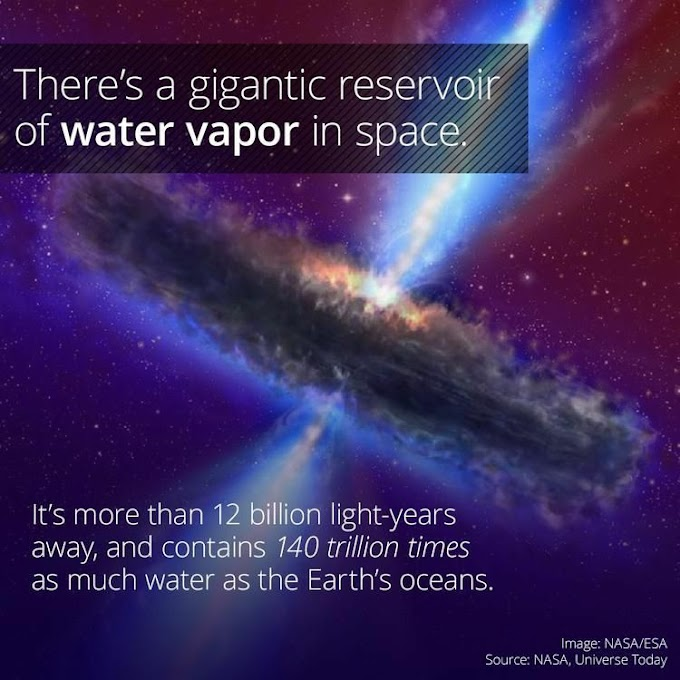 Water reservoir contains 140 trillion times of earth's water is discovered by scientists near a quasar!